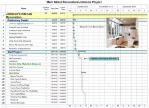 fasttrack-schedule-kitchen-renovation